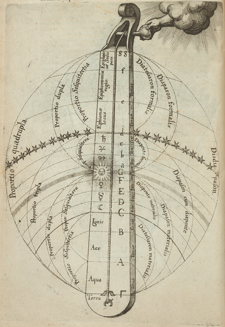 A diagram presents an elaborate instrument known as the Cosmic Monochord that features a string attached to a single slab. A hand extends from a cloud radiating light to tighten the device. Along the length of the device are symbols and letters with explanatory notes in Latin.