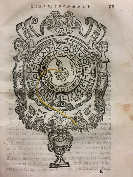 Manuscript page from De furtivis literarum notis, depicting an early modern cypher device. On the manuscript page is a ring of letters that frame an affixed piece of paper, shaped like a circle, that has a ring of symbols around its edge. Attached with a yellow string, the circle can be moved to align each symbol with a letter of the alphabet.